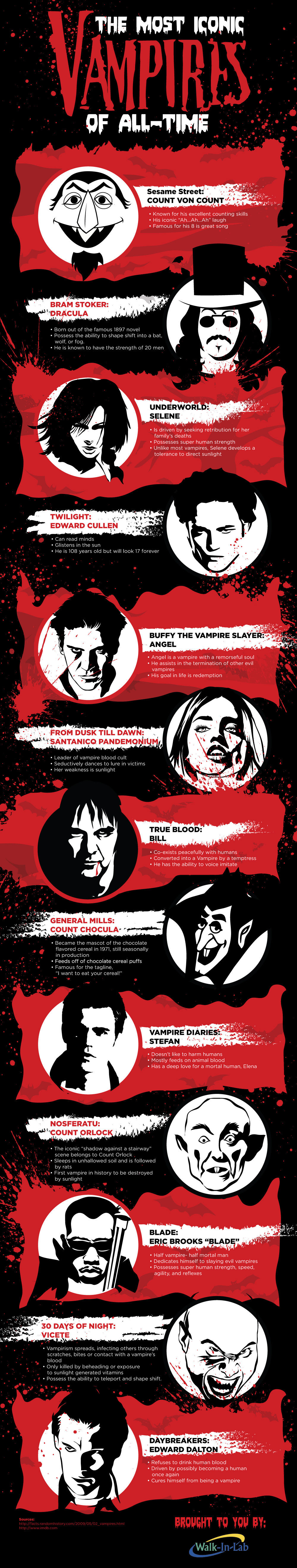 The Most Iconic Vampires of All-time