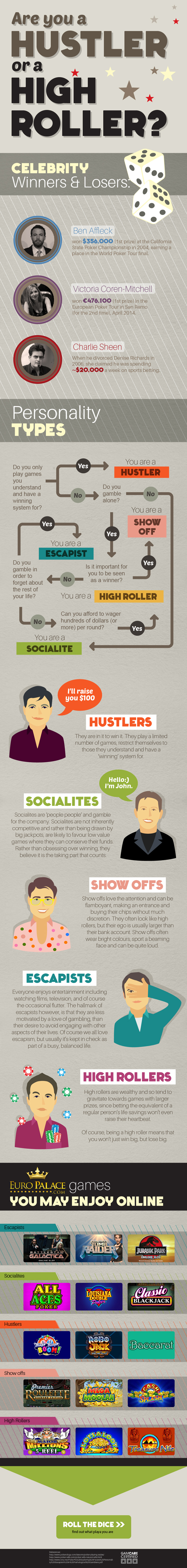 Are You a Hustler or a High Roller?