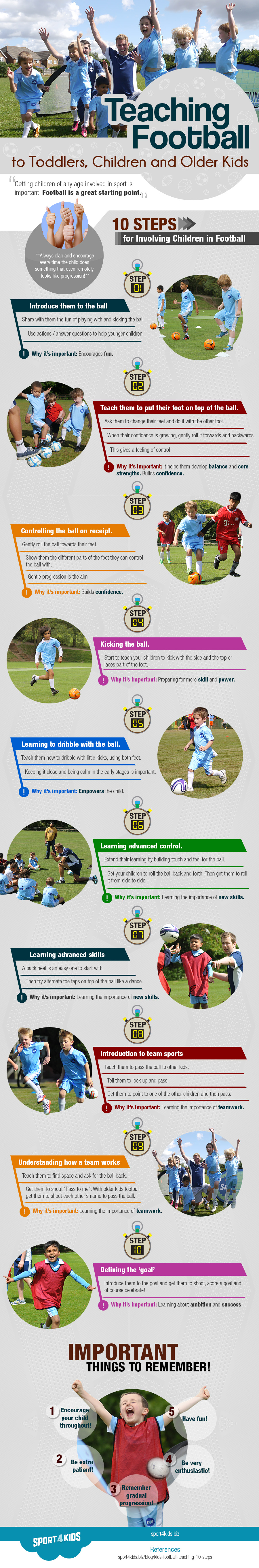 Teaching Football to Toddlers, Children and Older Kids