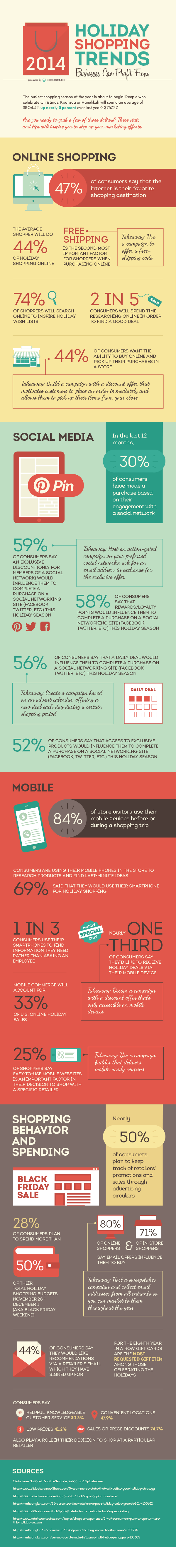 25 Holiday Shopping Trends Businesses Can Profit From