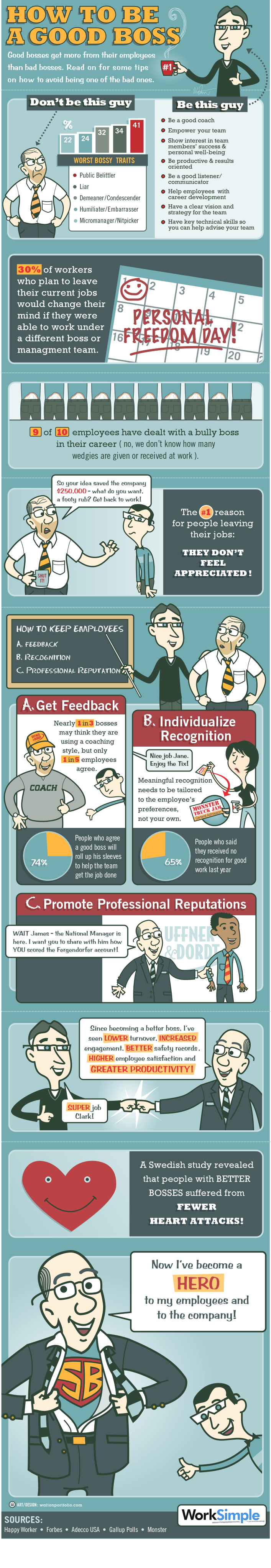 How To Be a Good Boss