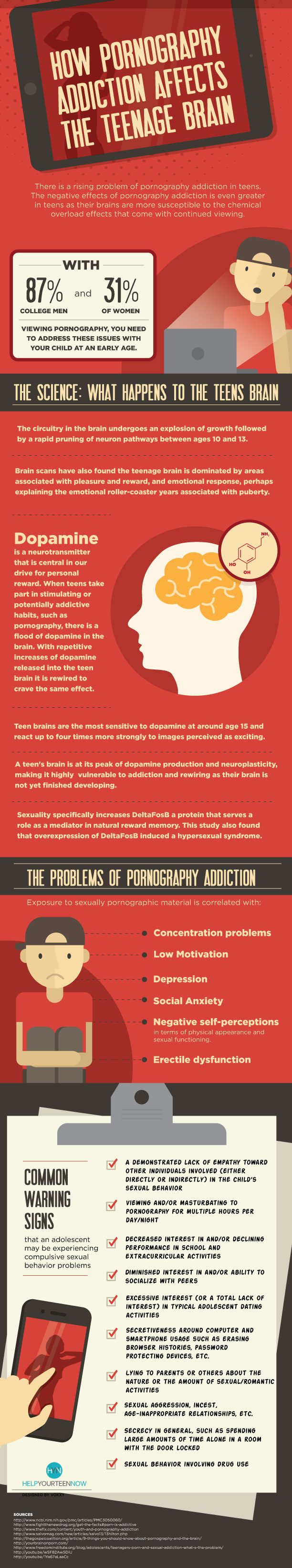 How Pornography Addiction Affects the Teenage Brain
