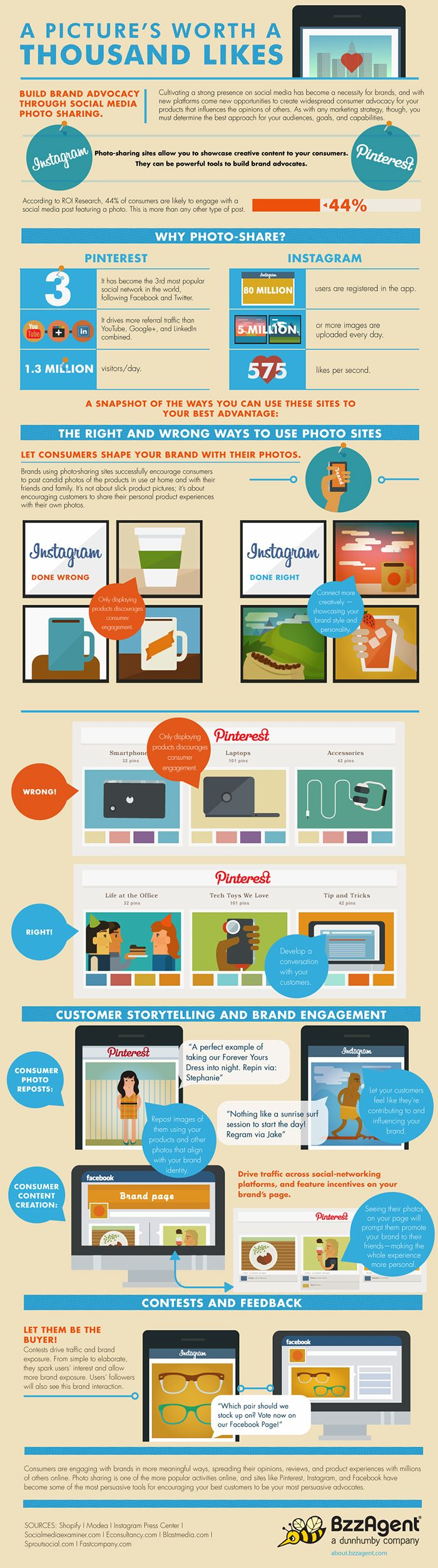 Infographic sharing websites