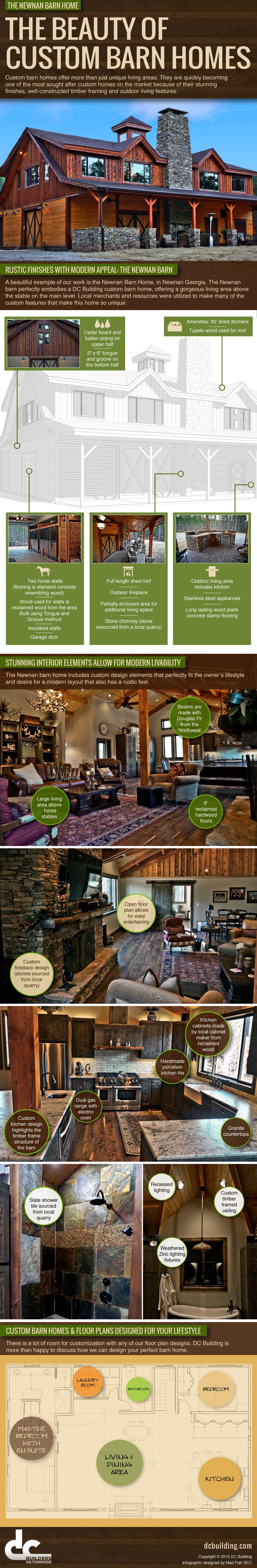 The Beauty of Custom Barn Homes