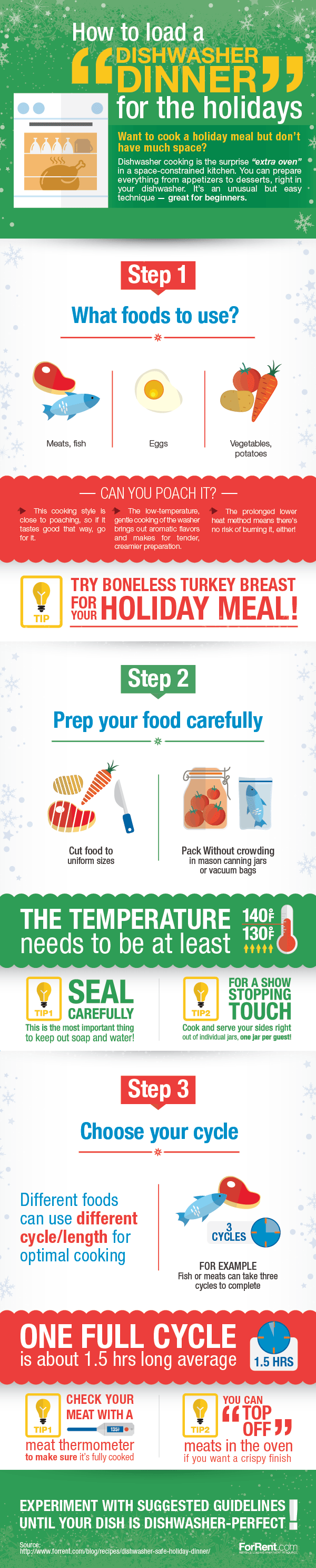 How to Load a Dishwasher-Safe Holiday Dinner Meal