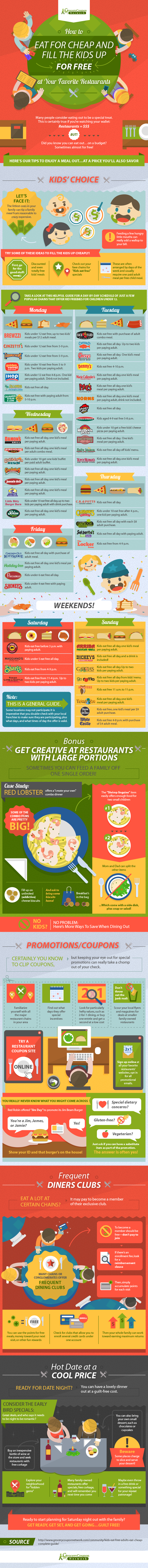 Complete Guide to Kids Eating Free at Your Favorite Restaurants