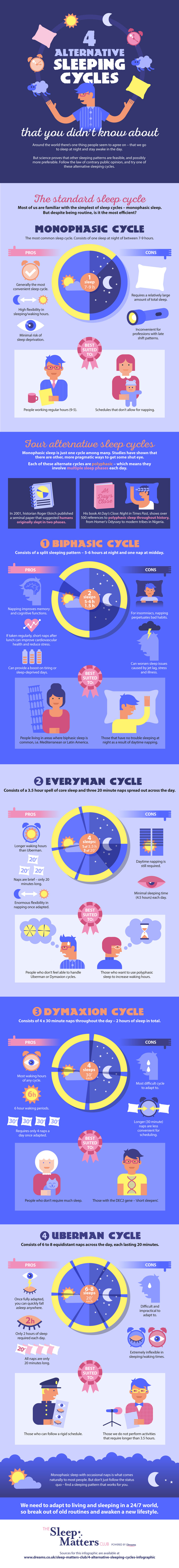 4 Alternative Sleeping Cycles That You Didn't Know About
