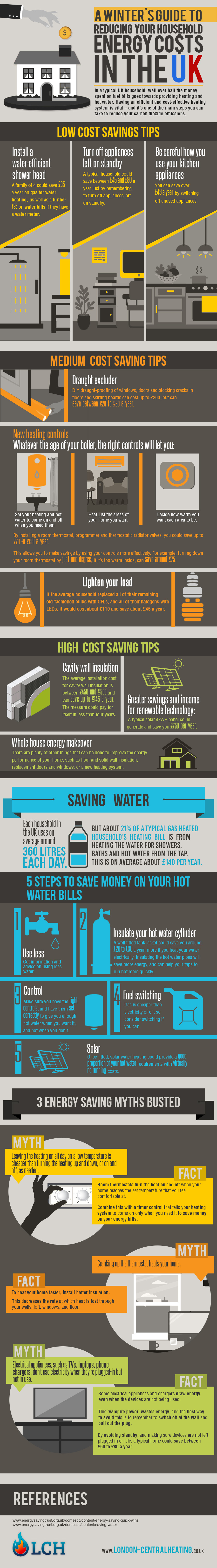Reduce Household Energy Costs in the UK