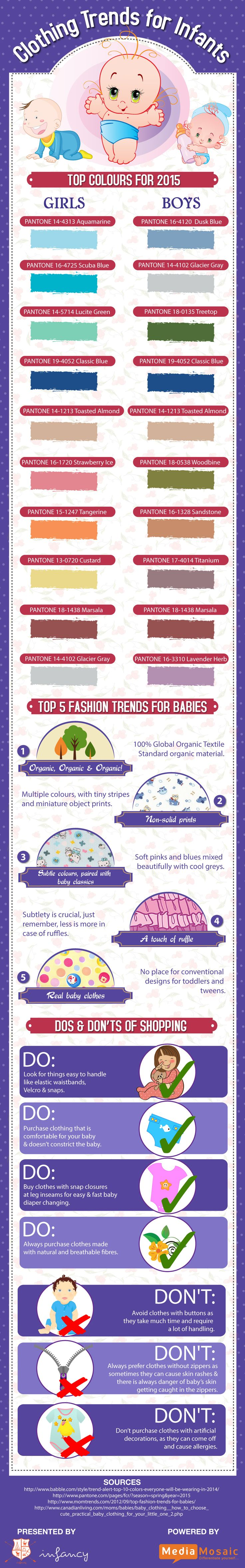 Clothing Trends for Infants