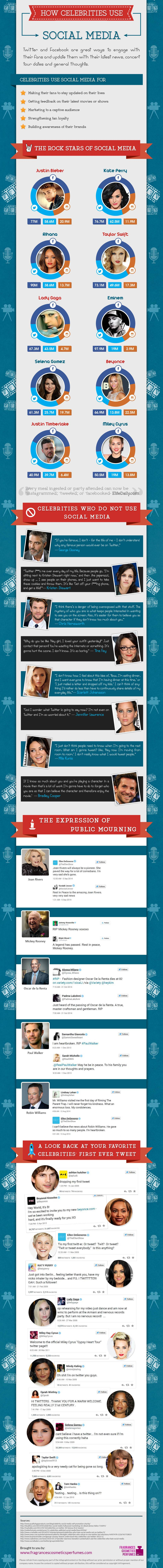 How Social Are Celebrities on Social Media