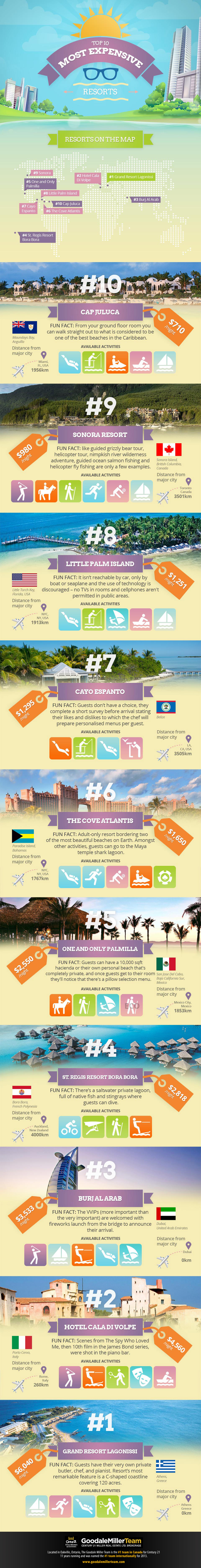 Top 10 most expensive luxury resorts in the world for Luxury resorts in the world