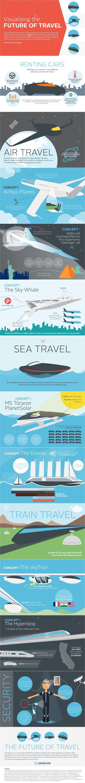 Visualizing The Future of Travel