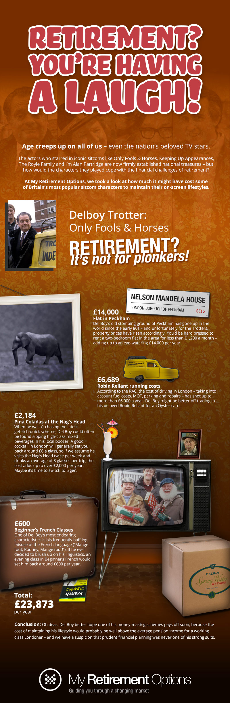 My retirement Options – Retirement? You're Having a Laugh!