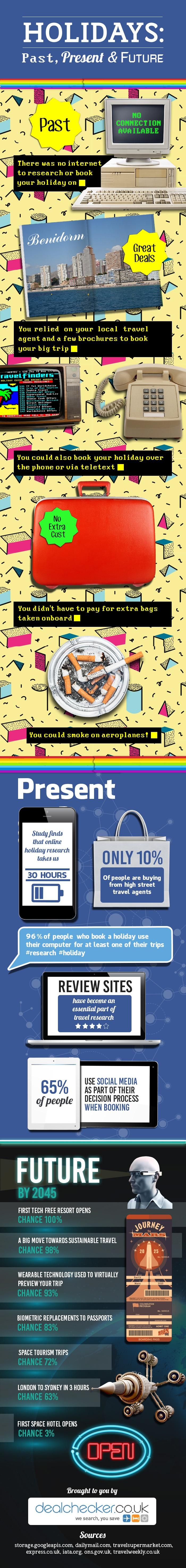 Holidays: Past, Present & Future