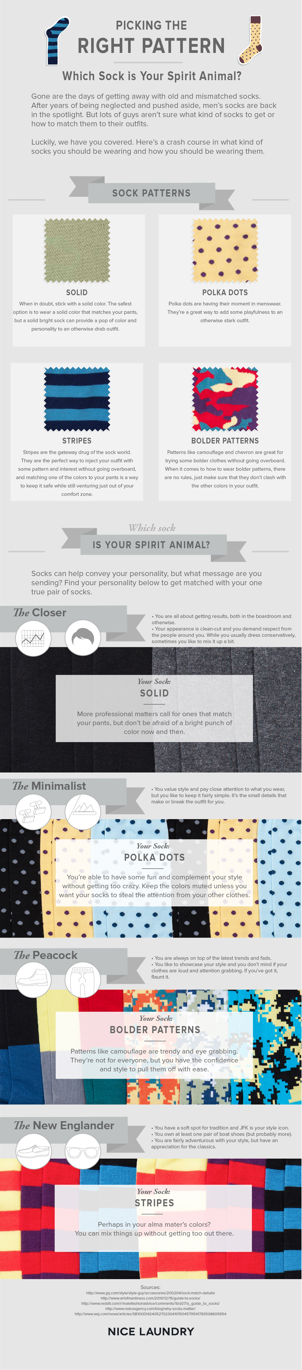 Picking the Right Sock Pattern