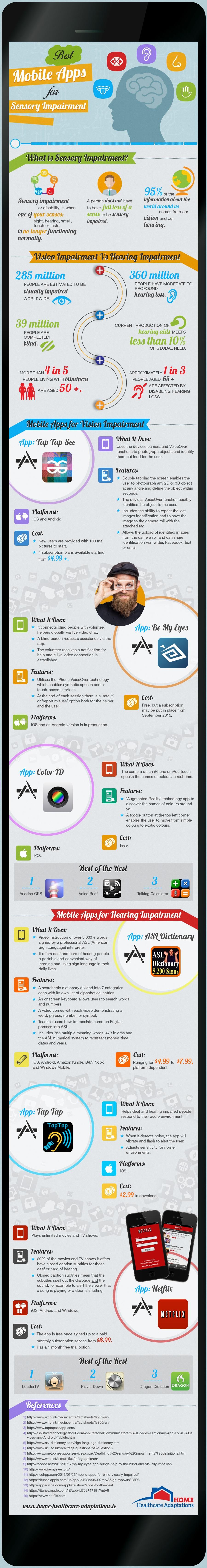 Best Mobile Apps for Sensory Impairments