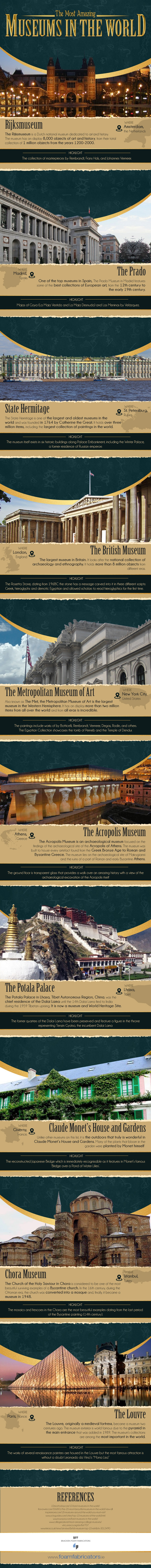 The Most Amazing Museums in the World