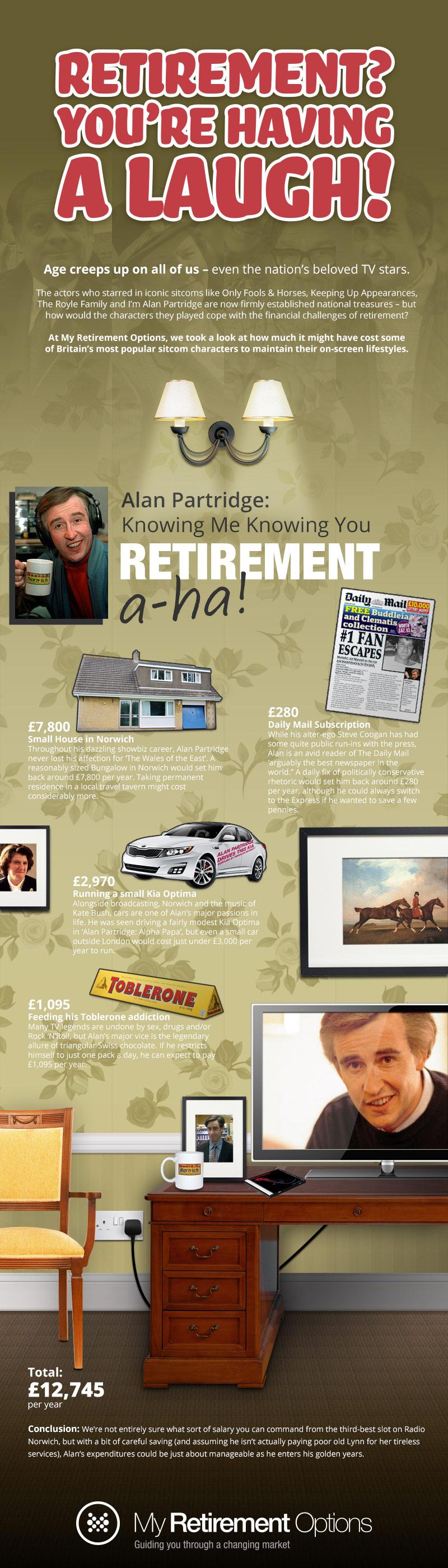 Alan Partridge in Retirement - A-Ha!