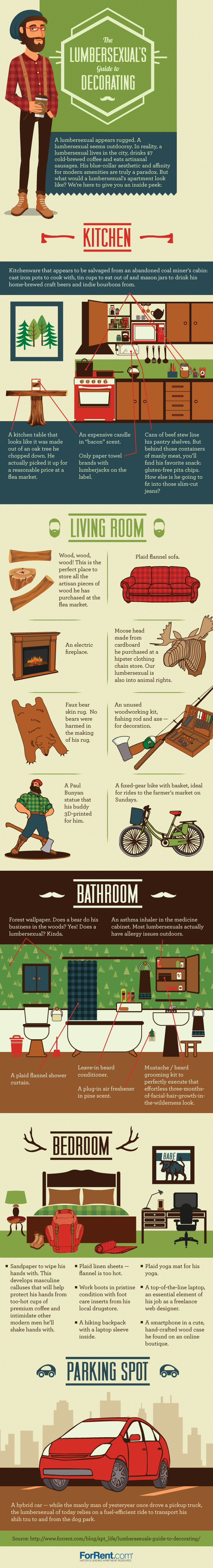 The Lumbersexual's Guide to Decorating
