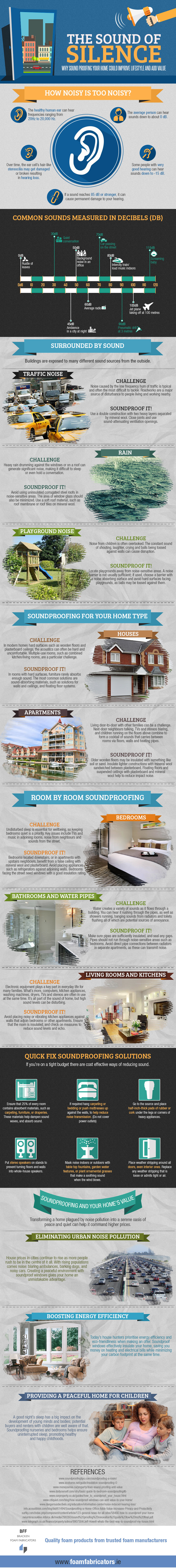 The Sound of Silence: Sound Proofing Your Home
