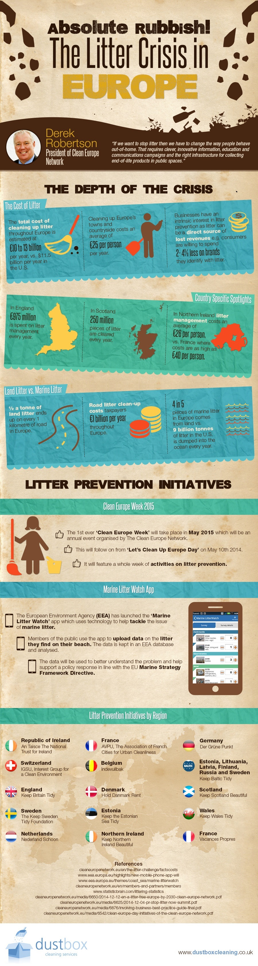 The Litter Crisis in Europe