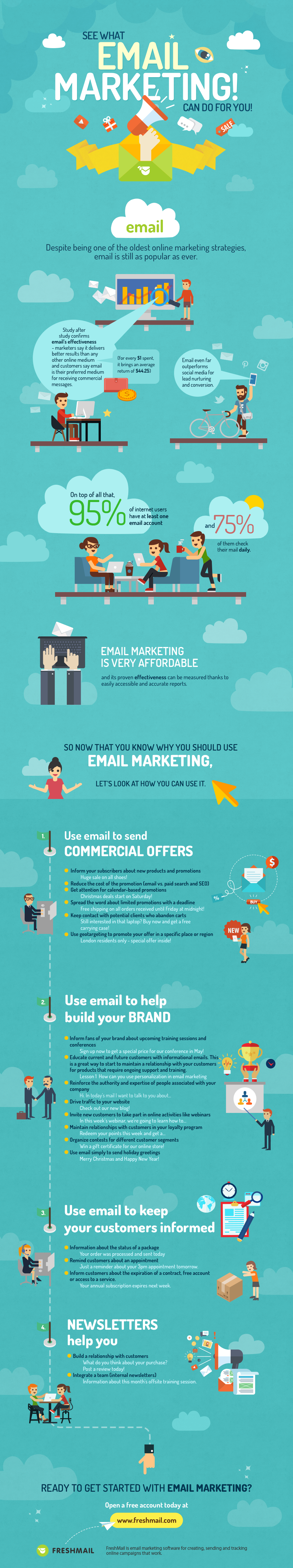 See What Email Marketing Can Do For You