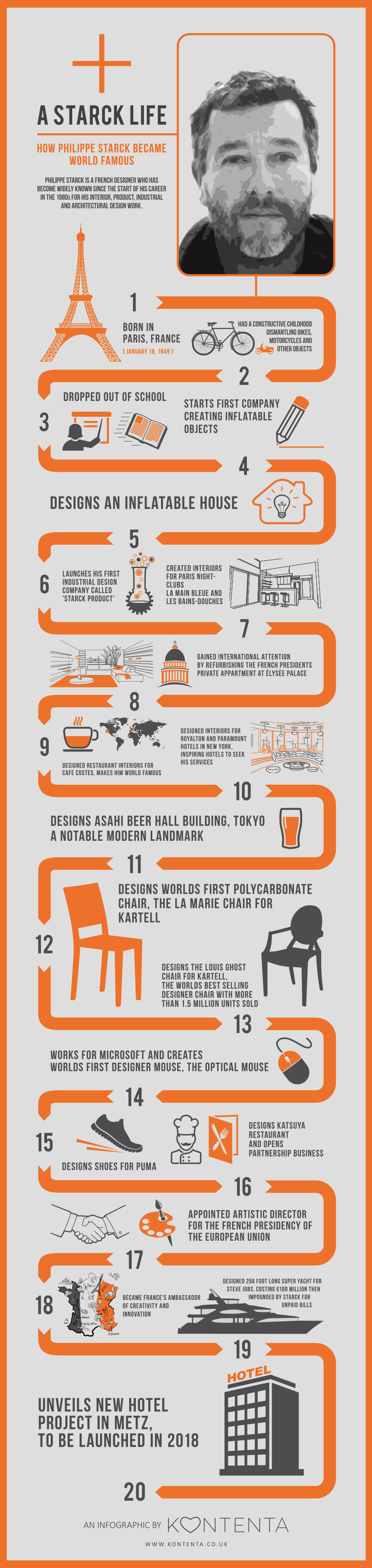 20 facts you didn 39 t know about philippe starck infographic