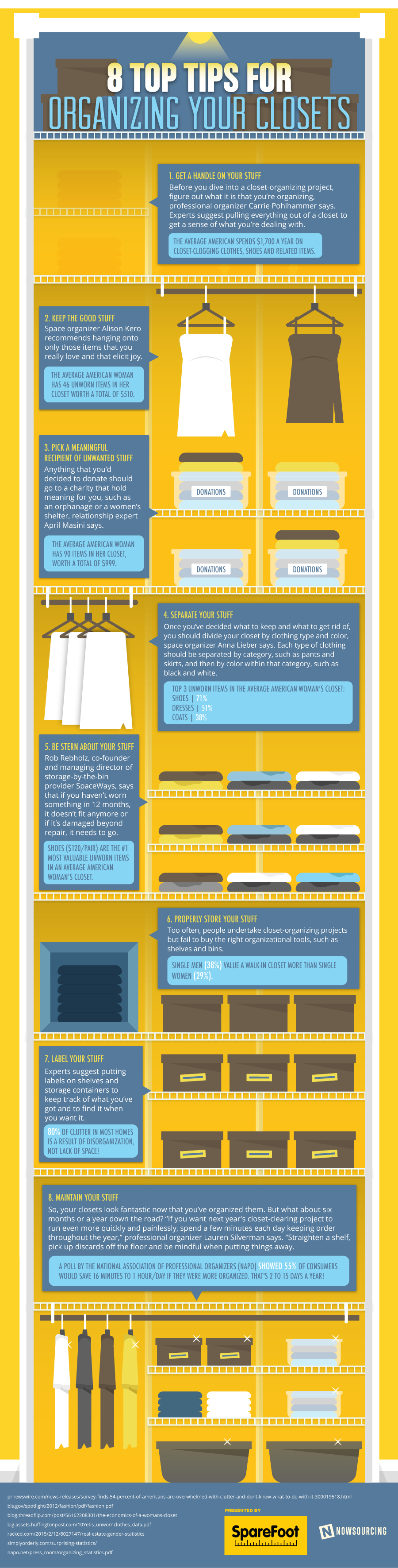 8 Top Tips For Organizing Your Closet