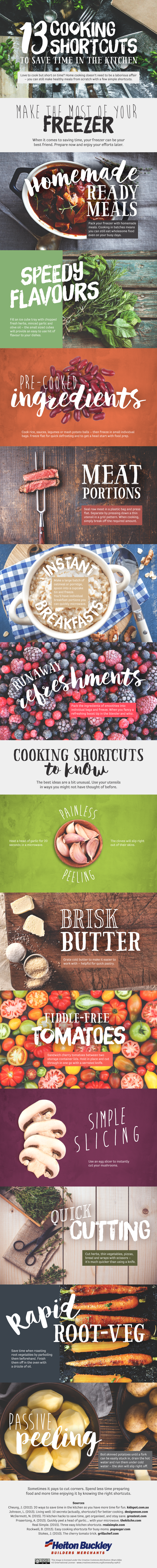Best Cooking Shortcuts to Save Time in the Kitchen