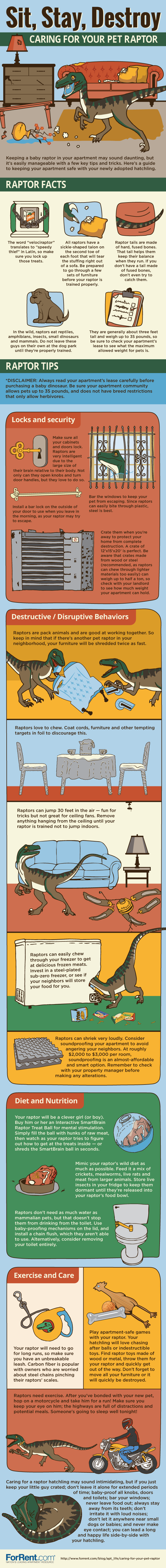 Jurassic World: How to Care For Your Pet Raptor