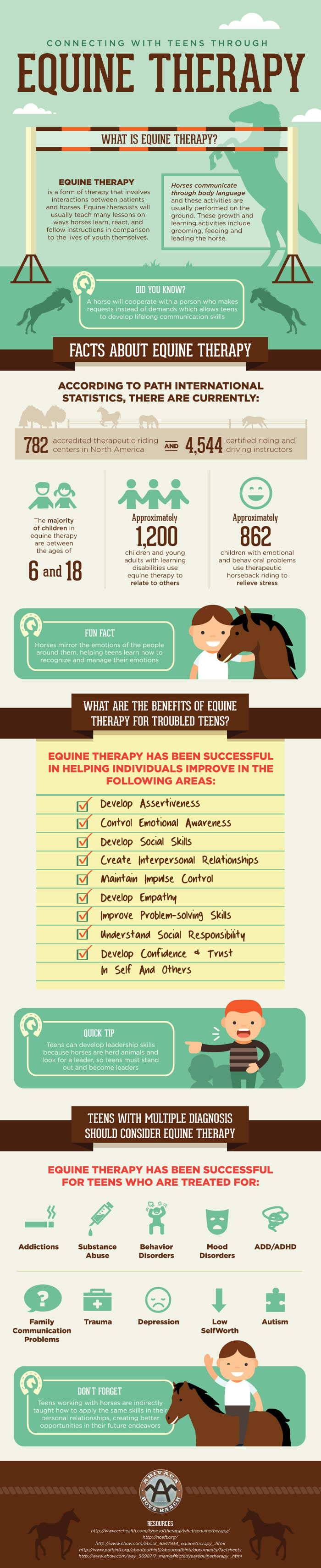 Connecting With Teens Through Equine Therapy