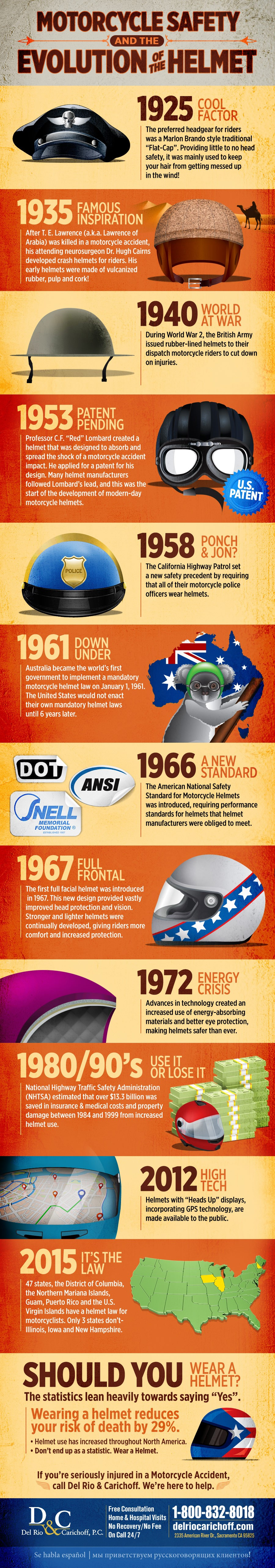 Motorcycle Safety and the Evolution of the Helmet