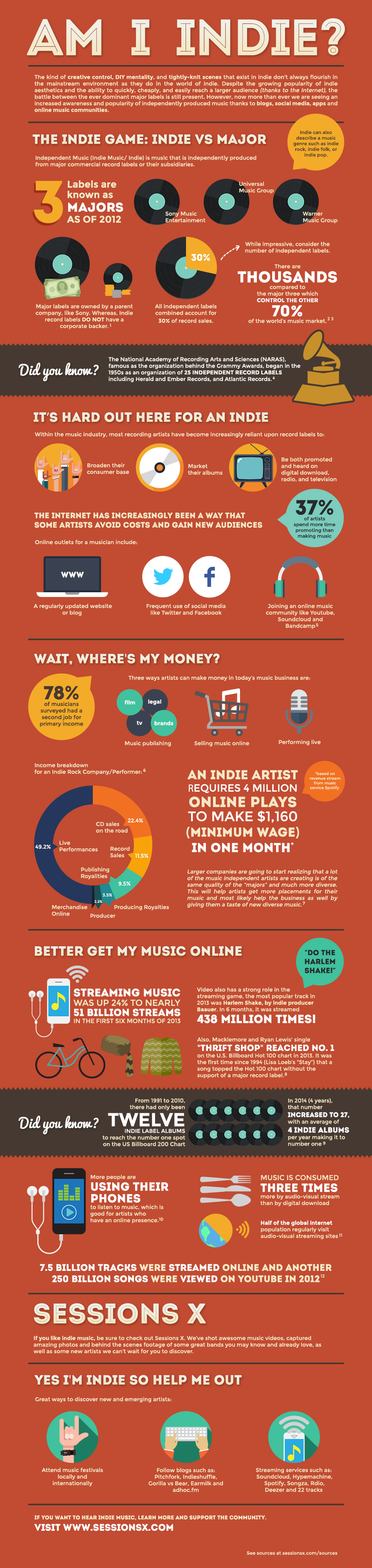 What is Indie Music and How Do You Define It?