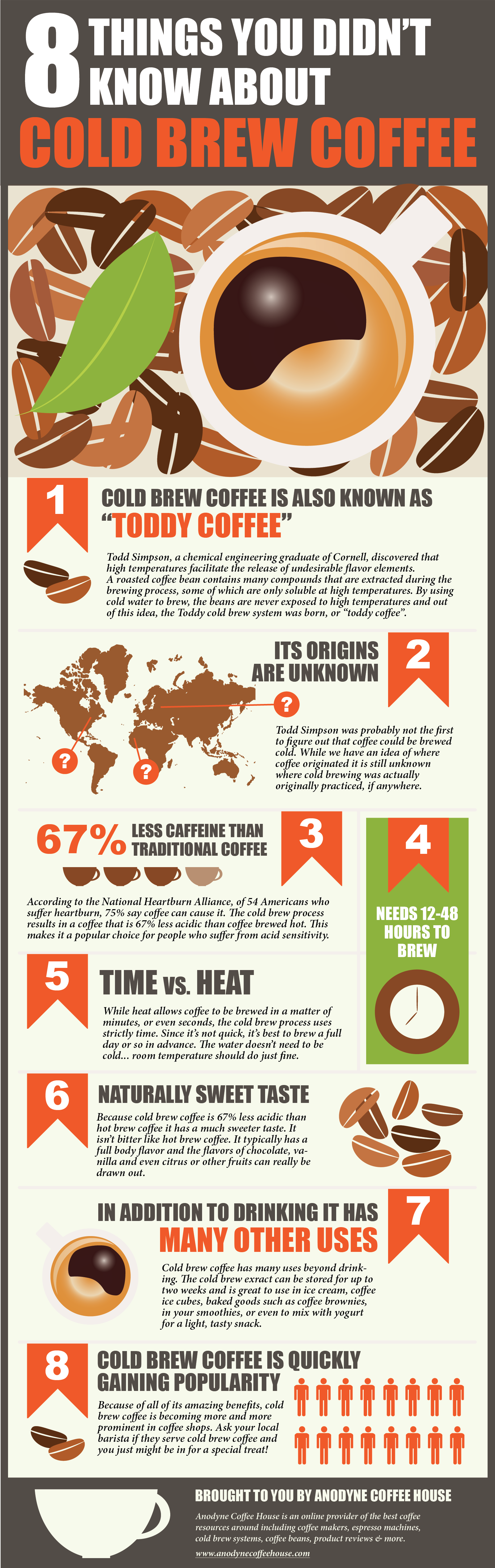 Eight Awesome Things You May Not Have Known About Cold Brewed Coffee