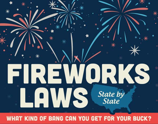 What Kind of Bang Can You Get for Your Buck? Fireworks Laws State By State