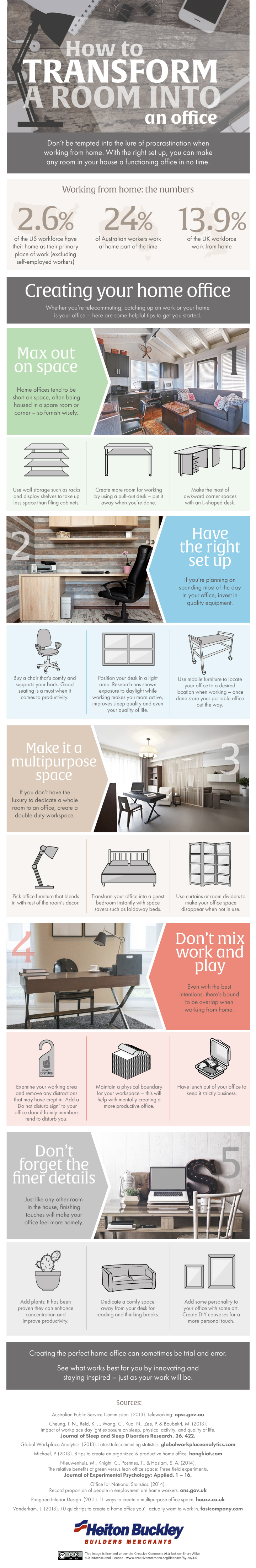 How To Transform A Room Into An Office