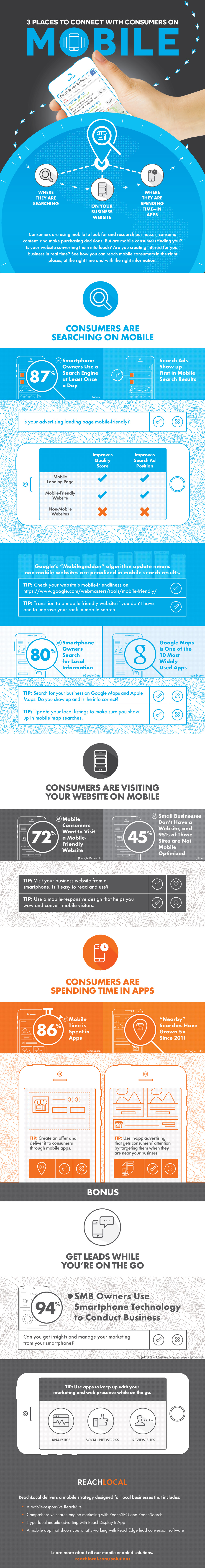 3 Places Small Businesses Can Connect with Consumers on Mobile