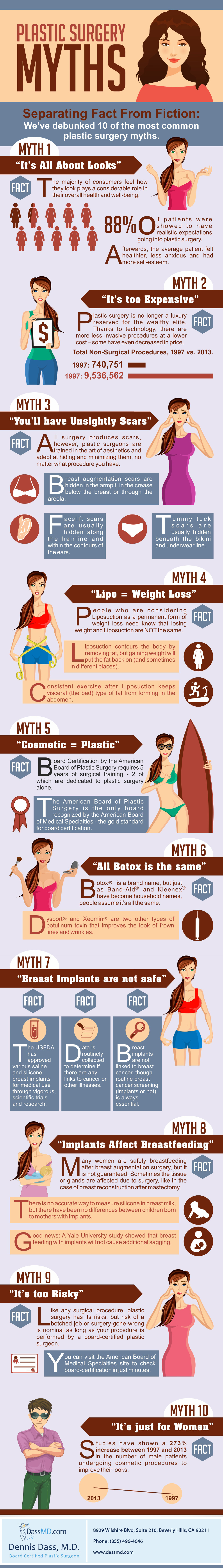 Myth Busting: What You Should Know About Plastic Surgery