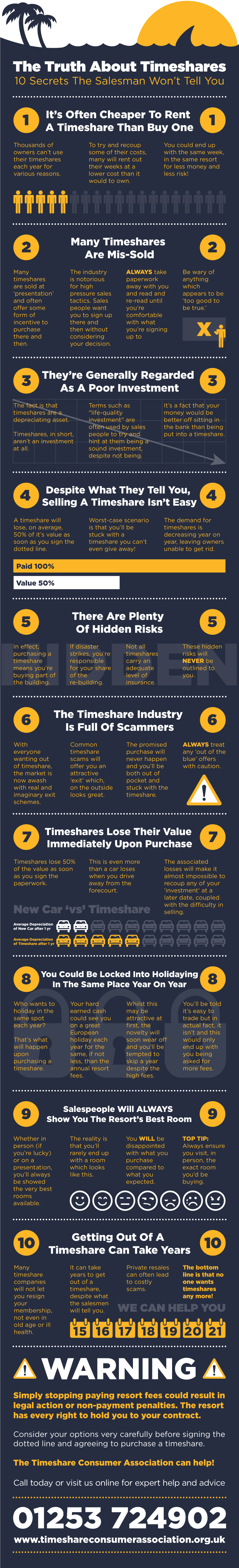 The Truth About Timeshares - 10 Secrets The Salesman Won't Tell You