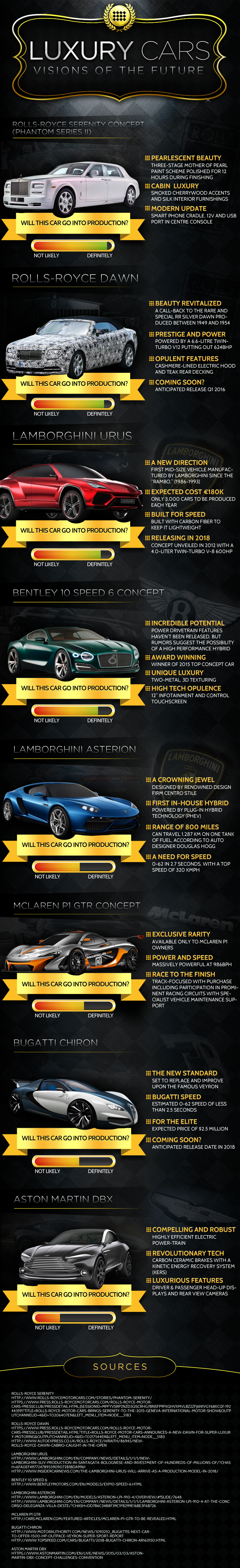 Luxury Cars of the Future: 2016 & Beyond