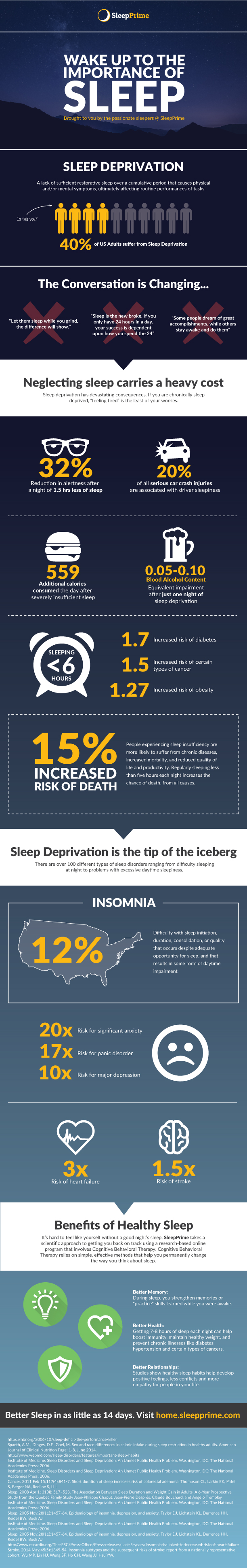 Wake Up to the Importance of Sleep