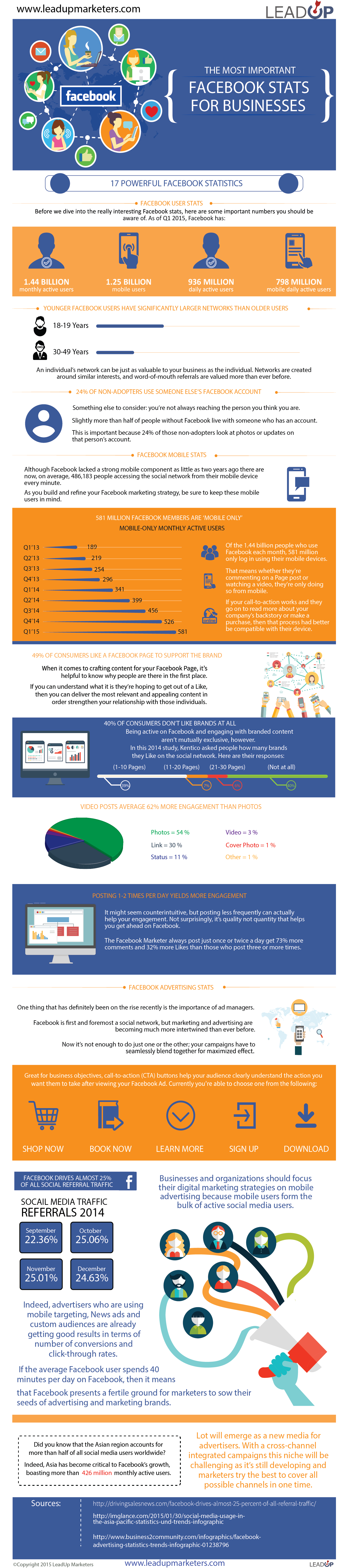 The Most Important Facebook Stats for Business