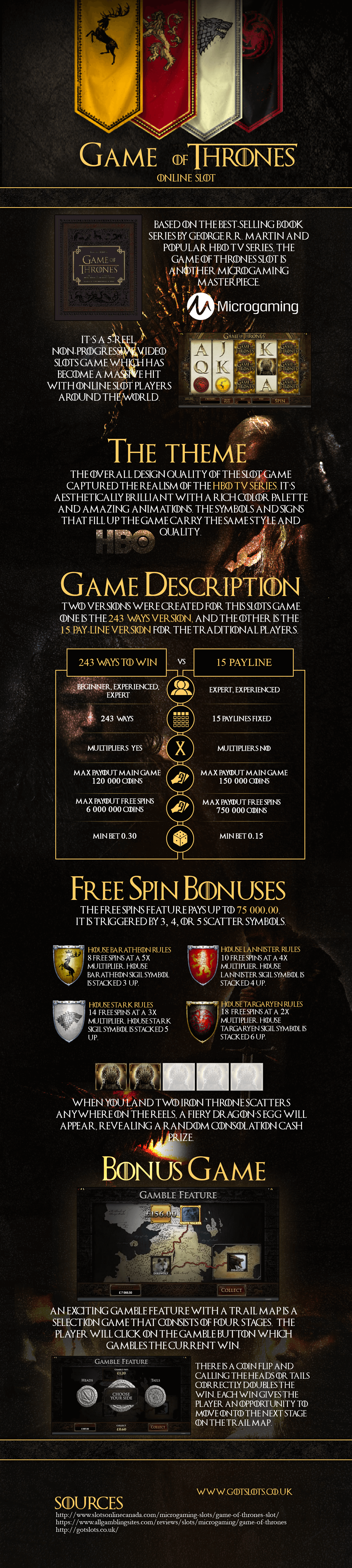 Game of Thrones Slot Guide