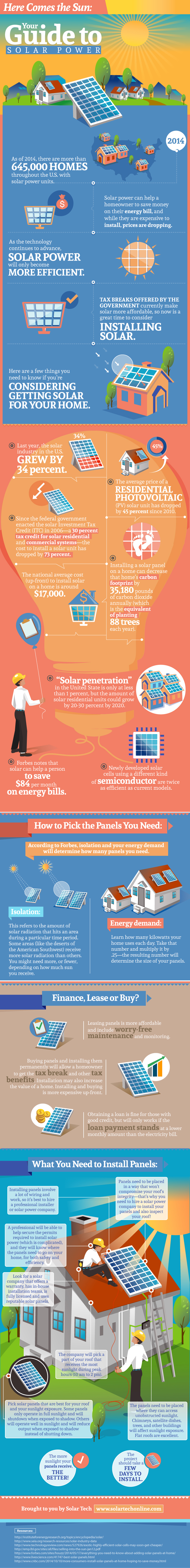 Here Comes the Sun: Your Guide to Solar Power