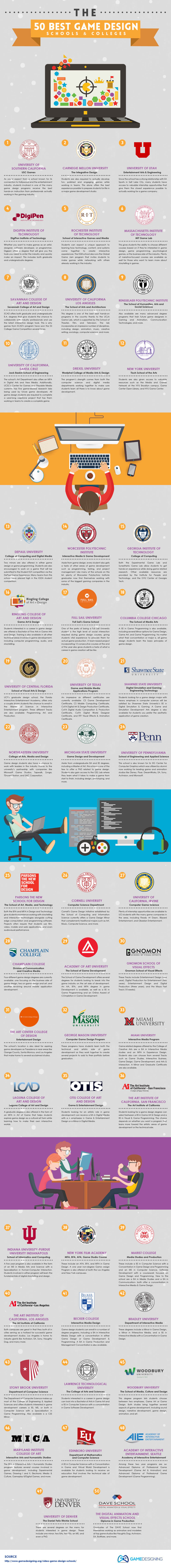 The Top 50 Colleges for Aspiring Game Designers Infographic