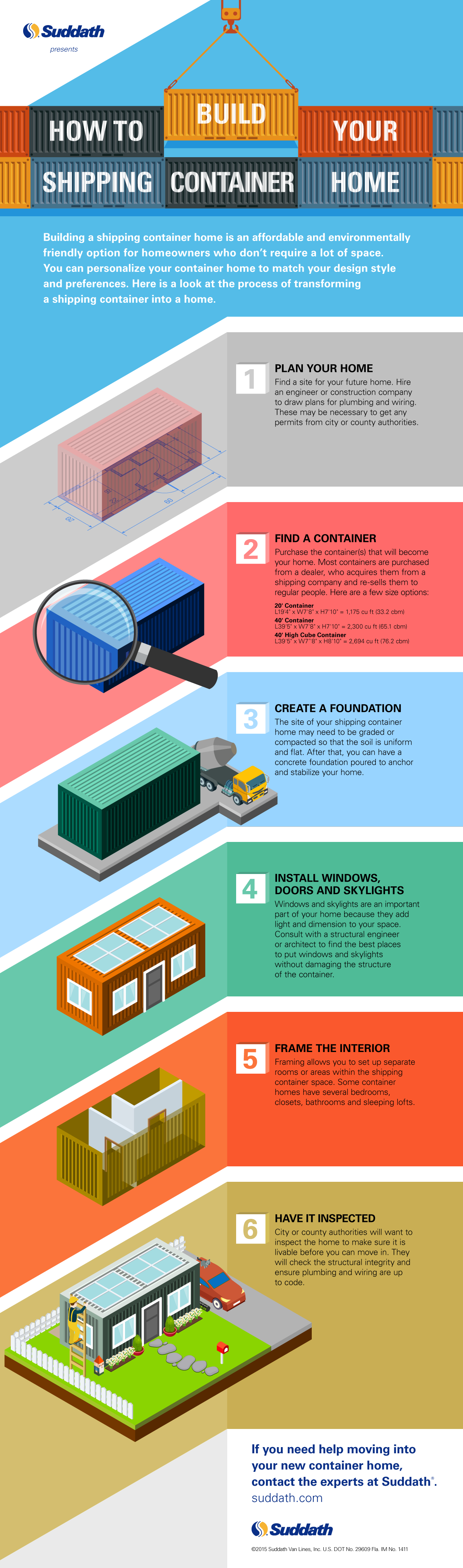How to build your shipping container home infographic - Companies that build shipping container homes ...