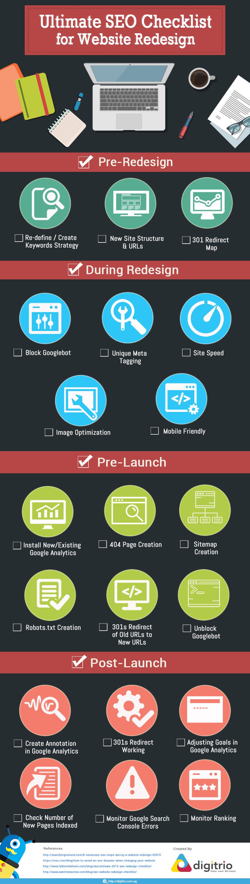 SEO Site Redesign Checklist
