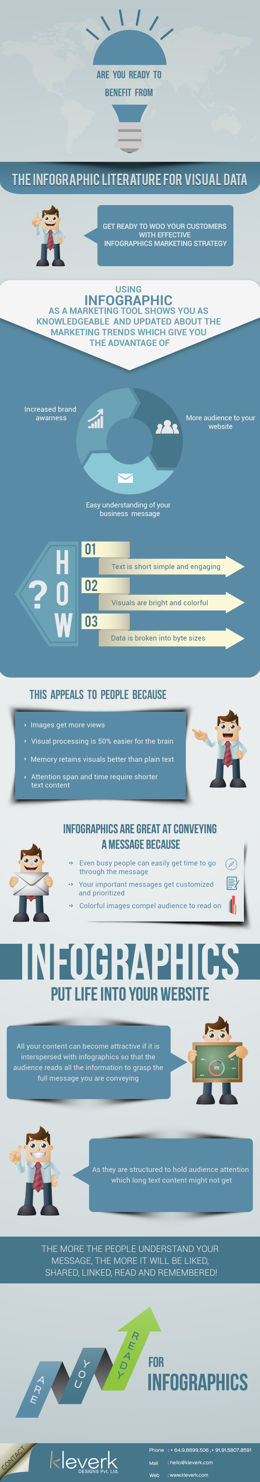 How to Effectively Use Infographics as a Marketing Strategy