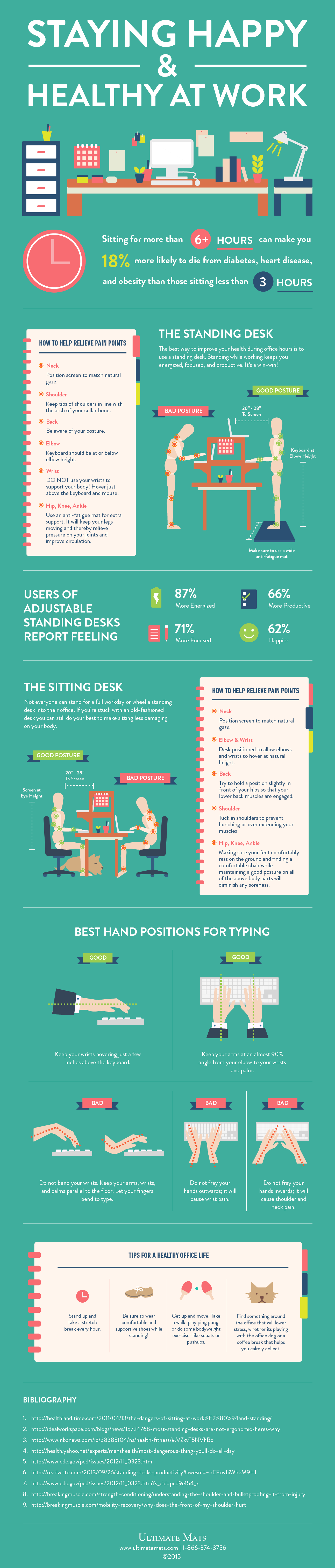 Standing & Desk Ergonomics: Hacking Your Workspace to Stay Comfortable