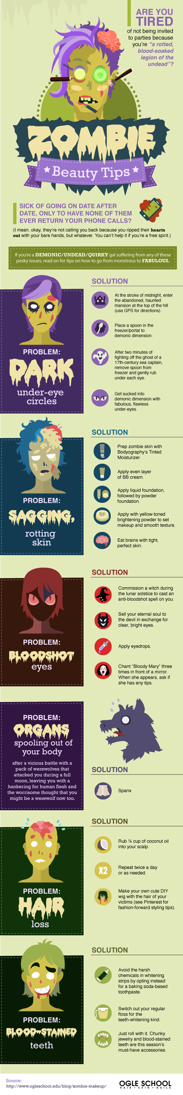Beauty Tips for Zombies & The Undead